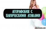 Агорафобия ОКР панические атаки